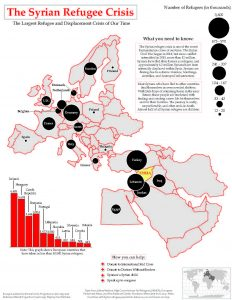 Map of Syria depicting the Syrian refugee crisis